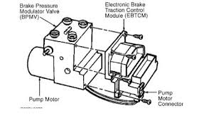 audi area audi a4 b5 abs controller pump repair