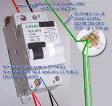 caravansplus traditional electrical installation guide