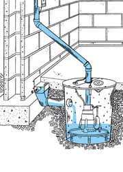 Best Basement Sump Pump by Residential U0026 Commercial Foundation Repair In Oregon Basement
