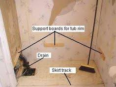 Modular Home Bathtubs Most Exterior Doors On Mobile Homes Are Not Of Standard Size If