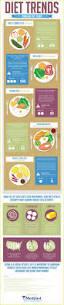 atkins vs mediterranean diet mamma health
