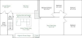 Small Basement Layout Ideas Basement Layouts Design Sceper Me
