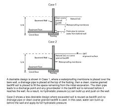 3 application of geostatic stress calculation to chegg com