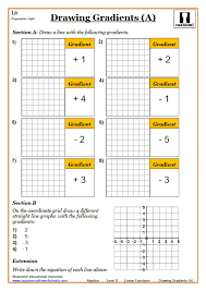linear functions worksheet pdf graphing linear functions worksheet