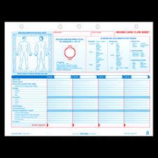 wound care flow sheet nursing in real life pinterest
