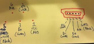 usb pin wiring diagram at mini usb wire diagram gooddy org