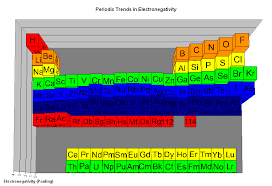 Where Are The Metals Located On The Periodic Table The Parts Of The Periodic Table