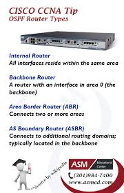 8 best computer and networks u2014 cisco network diagrams images on