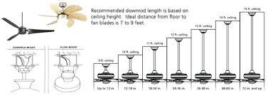 how to measure a ceiling fan best ceiling fan sizes how to measure ceiling fan size ceiling fan