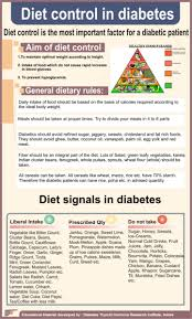 stay away from diabetes diet nutrition