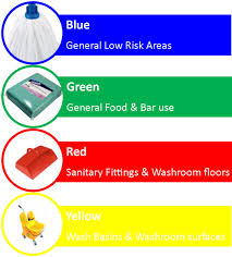 What Does Colour Mean Colour Coded Cleaning Equipment Tdb Supply Solutions