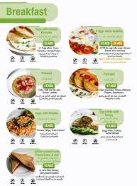 dangers of healthy food diet menu