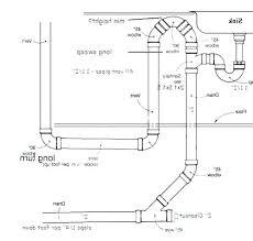 standard sink drain size typical kitchen sink plumbing rough in plumbing kitchen sink rough