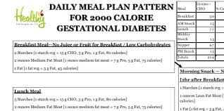 diabetic breakfast meals easy diabetic meals you can find out more details at the link