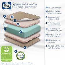 Memory Foam Crib Mattress Pad Mattresses Sealy Coolsense 2 Stage Crib Mattress Review Sealy