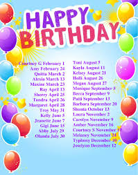 Free Sample Birthday Wishes 23 Birthday List Templates U2013 Free Sample Example Format