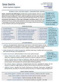 Sample Marketing Resumes by Example Of Professional Resume Marketing Manager Combination