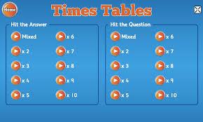 addition subtraction multiplication u0026 times tables games for ks1