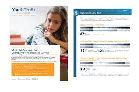 can you finish high school online youthtruth launches learning from student voice series