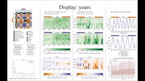 visualization of the week forecasting visualization of neural network predictions for weather