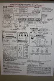 dsc wiring diagram elvenlabs com