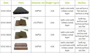 uv resistance high quality waterproof wpc wood plastic composite