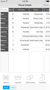 Parashara Light Jyotish Dashboard Indian Vedic Astrology Charting Software On