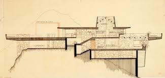 arch oboler frank lloyd wright house sketches pinterest