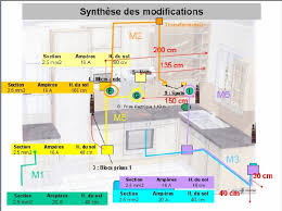 electricité cuisine installation electrique cuisine aide pour l 39 installation d 39 un