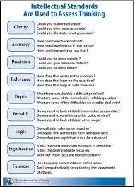 Critical Thinking in Nursing Practice  NA ND PNCar SlideShare Critical Thinking in Nursing Practice  Nursing Assessment  Nursing  Diagnosis  Planning Nursing Care