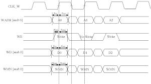 integrator u0027s manual u2014 nvdla documentation