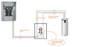 electrical rules u0026 regulations