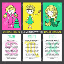 zodiac cards zodiac signs and their characteristics the set of 3 cards elements
