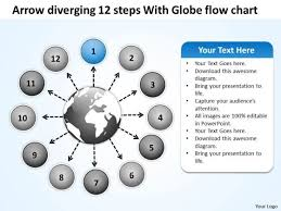 12 steps with globe flow chart ppt relative circular arrow network