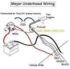 wiring snow plow lights meyer snow plow wiring diagram e47 fisher plow lights wiring diagram