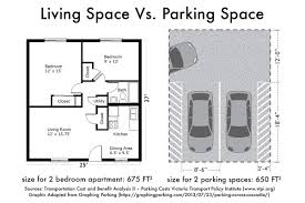 choosing to build two parking spaces or two bedrooms shouldn u0027t be