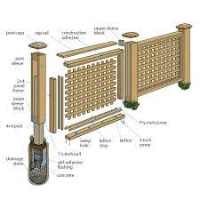 Decorative Wood Post Decorative Wooden Fences 17 Design Ideas Houz Buzz