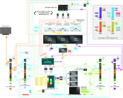 hdmi to rca cable wiring diagram wiring diagram and schematic design