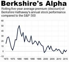 why berkshire is destined to become the ultimate dividend growth