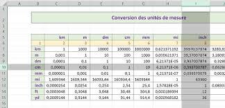 conversion cuisine mesure tableau de conversion de mesure yh19 montrealeast