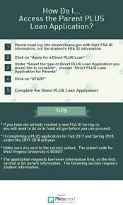 how do i student financial support and services west
