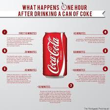 si e social coca cola coca cola gli effetti sul corpo dopo averne bevuto una lattina