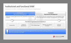 this key account management powerpoint presentation template shows