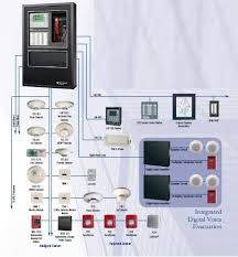 15 best fire detection systems images on pinterest fire alarm