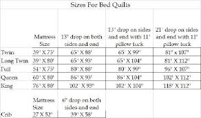 Crib Comforter Dimensions Bed Linen Astounding King Size Comforter Dimensions King Size