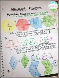best 25 equivalent fractions ideas on pinterest fractions