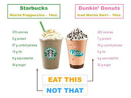 mocha frappuccino light calories starbucks mocha nutrition ruidai info