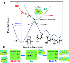 femtosecond x ray spectroscopy of an electrocyclic ring opening