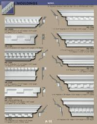Cornice Options Dentil Mouldings Exterior Windows Pinterest Moldings Google