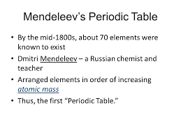 Mendeleev Periodic Table 1871 The Periodic Table U201d Ppt Download